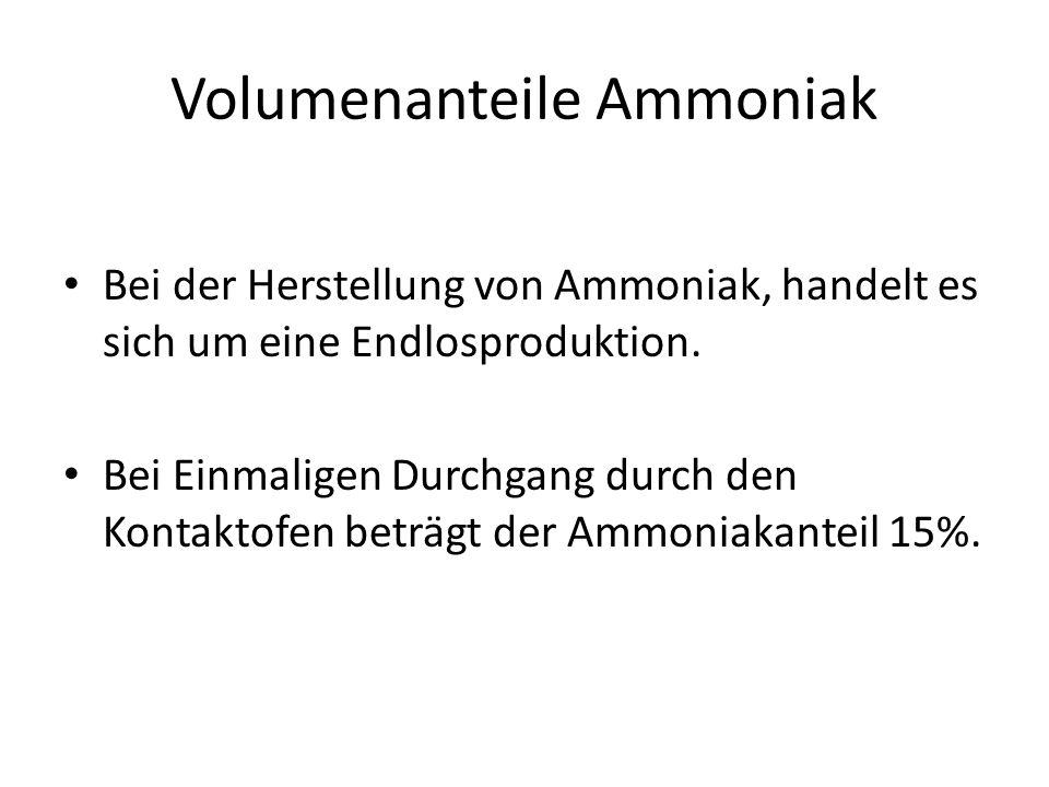 Volumenanteile Ammoniak Bei der Herstellung von Ammoniak, handelt es sich um eine Endlosproduktion. Bei Einmaligen Durchgang durch den Kontaktofen bet