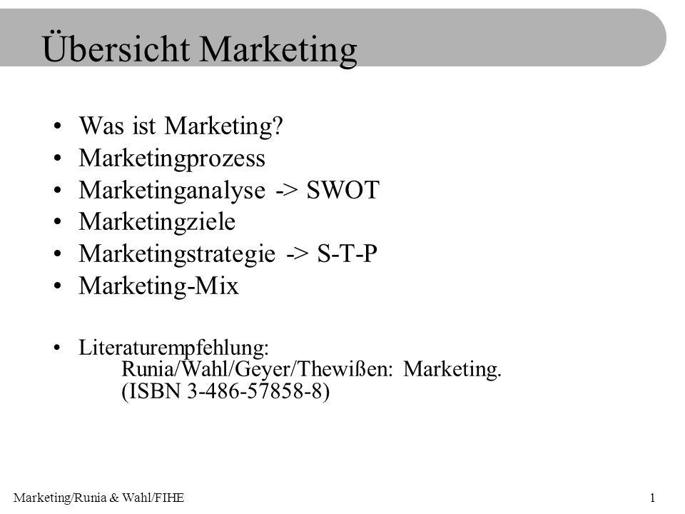 Marketing/Runia & Wahl/FIHE1 Übersicht Marketing Was ist Marketing? Marketingprozess Marketinganalyse -> SWOT Marketingziele Marketingstrategie -> S-T