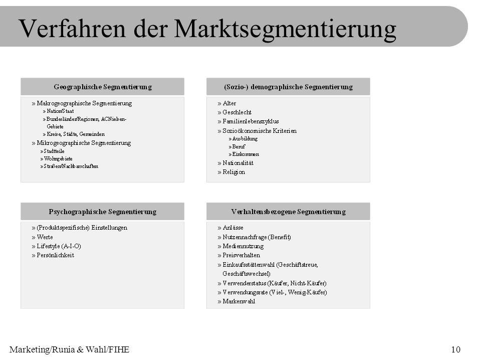 Marketing/Runia & Wahl/FIHE10 Verfahren der Marktsegmentierung