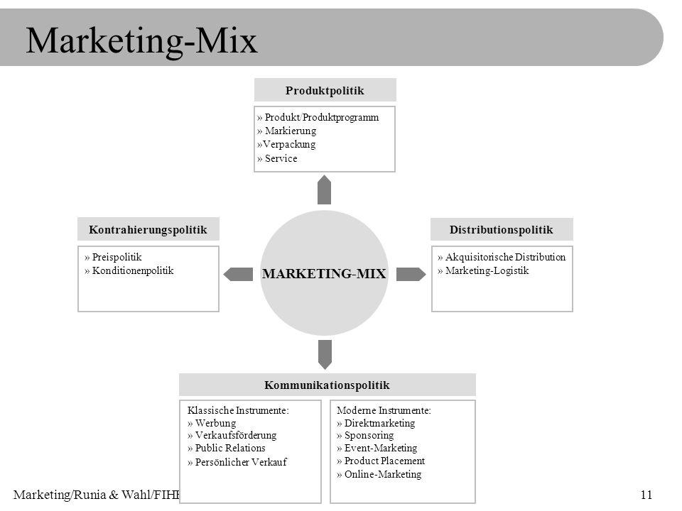 Marketing/Runia & Wahl/FIHE11 Marketing-Mix MARKETING-MIX Produktpolitik Kommunikationspolitik Distributionspolitik Kontrahierungspolitik » Preispolit