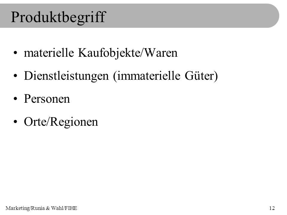 Marketing/Runia & Wahl/FIHE12 Produktbegriff materielle Kaufobjekte/Waren Dienstleistungen (immaterielle Güter) Personen Orte/Regionen