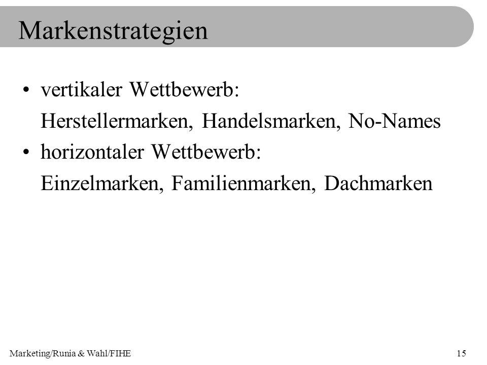 Marketing/Runia & Wahl/FIHE15 Markenstrategien vertikaler Wettbewerb: Herstellermarken, Handelsmarken, No-Names horizontaler Wettbewerb: Einzelmarken,