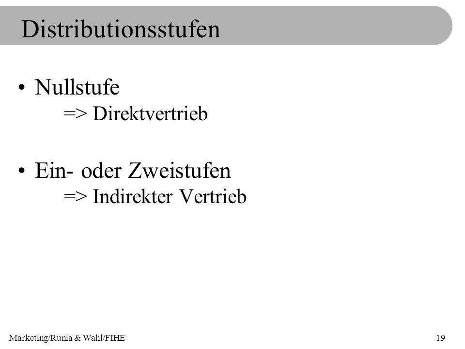 Marketing/Runia & Wahl/FIHE19 Distributionsstufen Nullstufe => Direktvertrieb Ein- oder Zweistufen => Indirekter Vertrieb