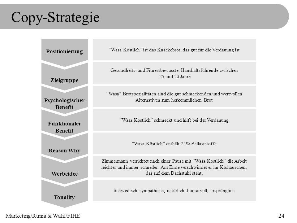 Marketing/Runia & Wahl/FIHE24 Copy-Strategie Positionierung Zielgruppe Psychologischer Benefit Funktionaler Benefit Reason Why Werbeidee Tonality Wasa