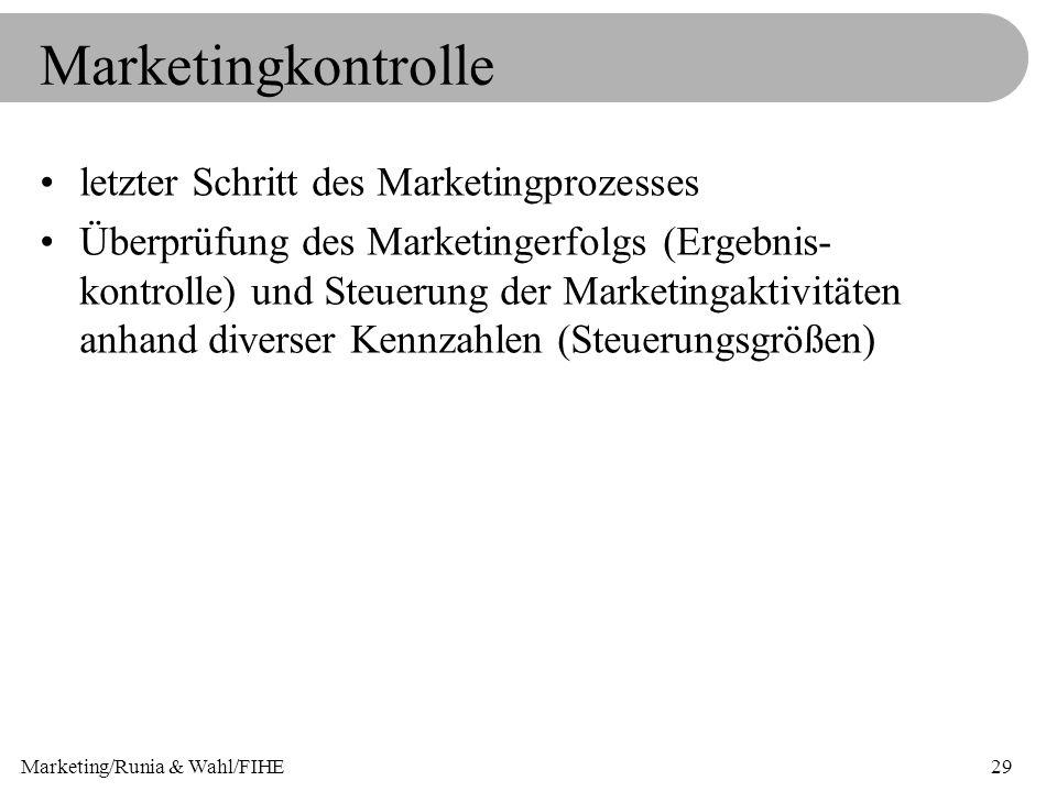 Marketing/Runia & Wahl/FIHE29 Marketingkontrolle letzter Schritt des Marketingprozesses Überprüfung des Marketingerfolgs (Ergebnis- kontrolle) und Ste