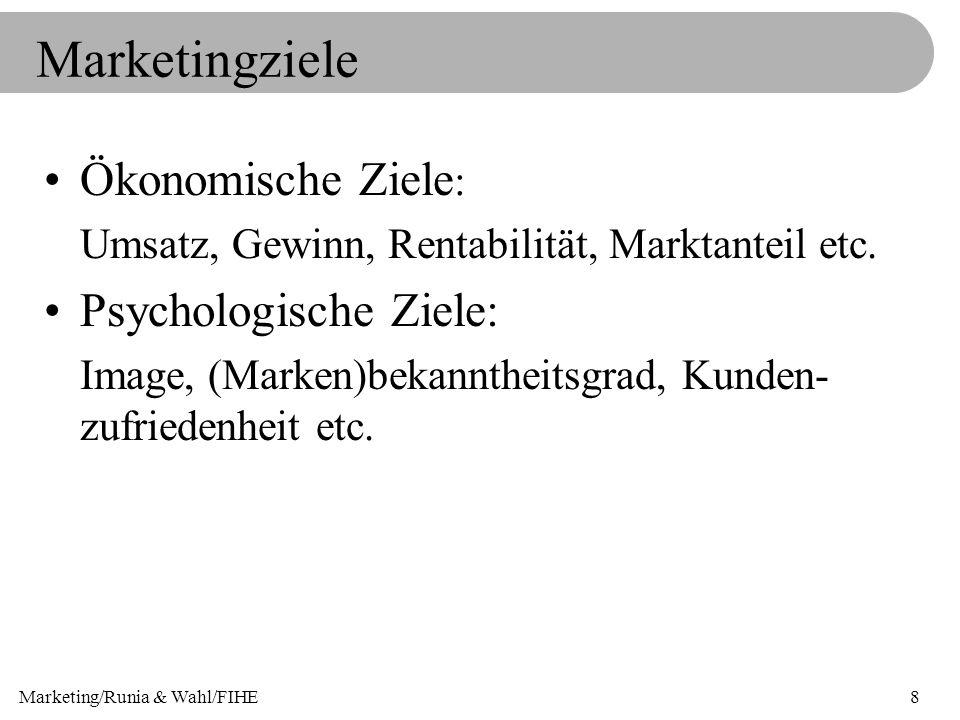 Marketing/Runia & Wahl/FIHE8 Marketingziele Ökonomische Ziele : Umsatz, Gewinn, Rentabilität, Marktanteil etc. Psychologische Ziele: Image, (Marken)be