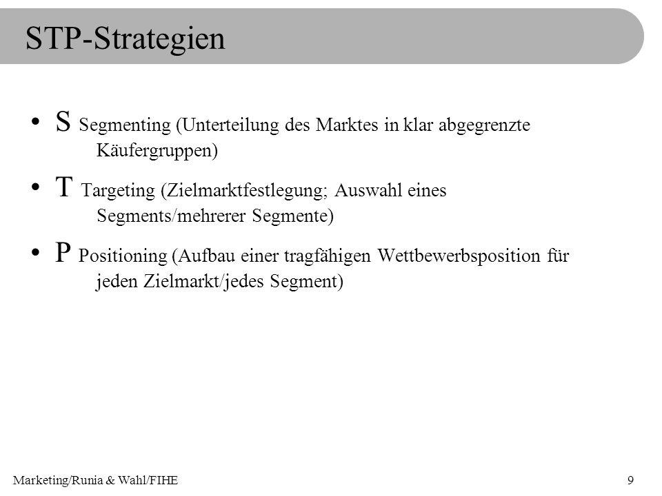 Marketing/Runia & Wahl/FIHE9 STP-Strategien S Segmenting (Unterteilung des Marktes in klar abgegrenzte Käufergruppen) T Targeting (Zielmarktfestlegung