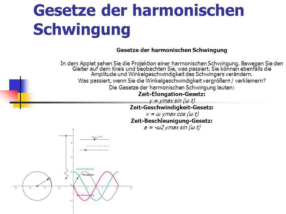 Gesetze der harmonischen Schwingung In dem Applet sehen Sie die Projektion einer harmonischen Schwingung.