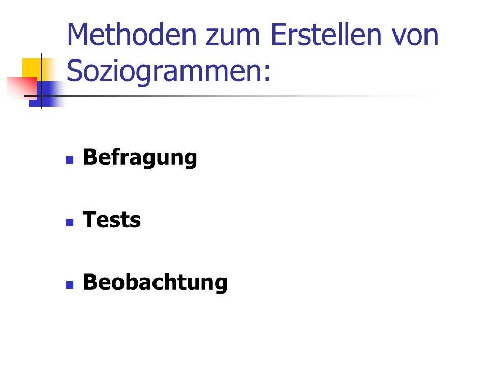Methoden zum Erstellen von Soziogrammen: Befragung Tests Beobachtung