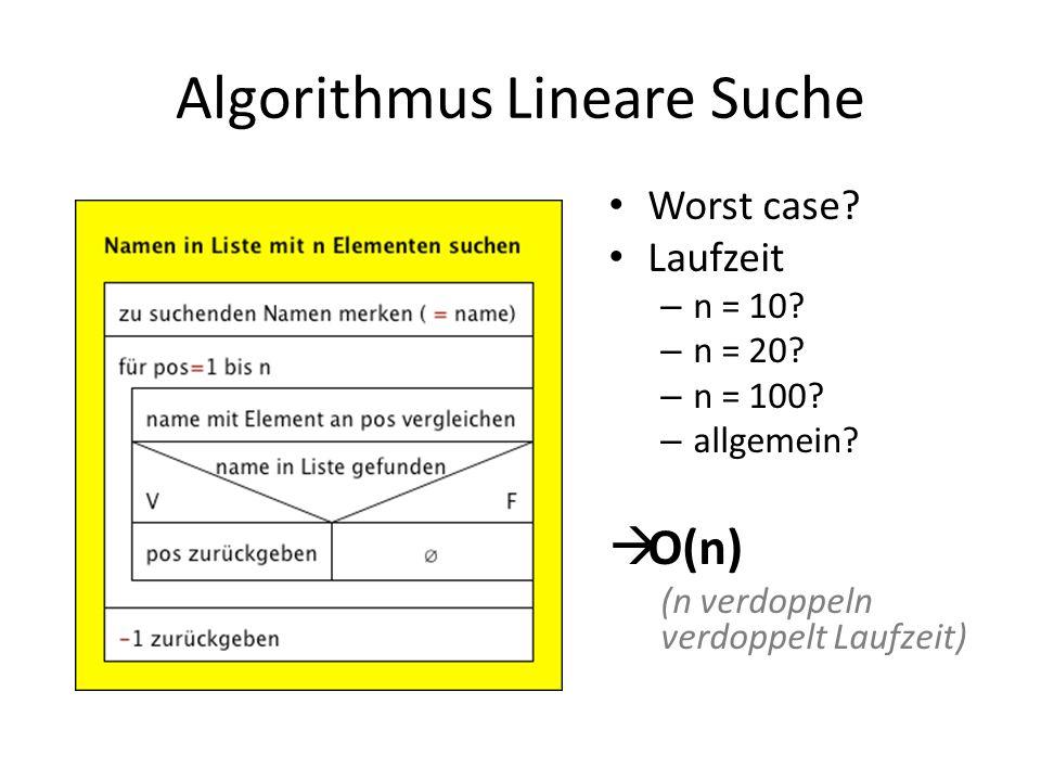 Algorithmus Lineare Suche Worst case.Laufzeit – n = 10.