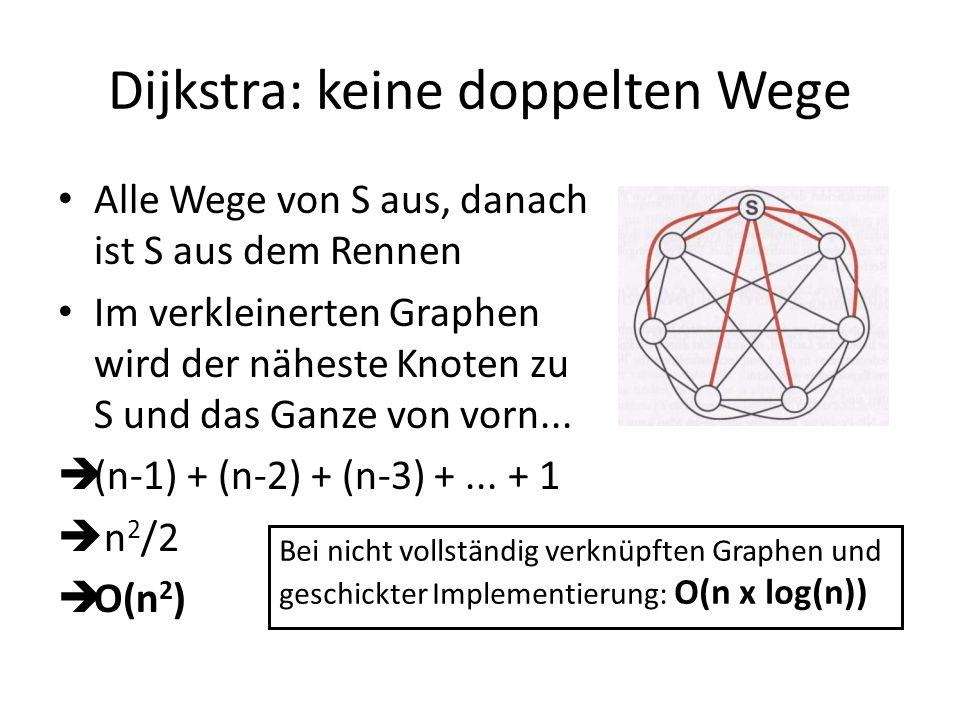 Dijkstra: keine doppelten Wege Alle Wege von S aus, danach ist S aus dem Rennen Im verkleinerten Graphen wird der näheste Knoten zu S und das Ganze von vorn...