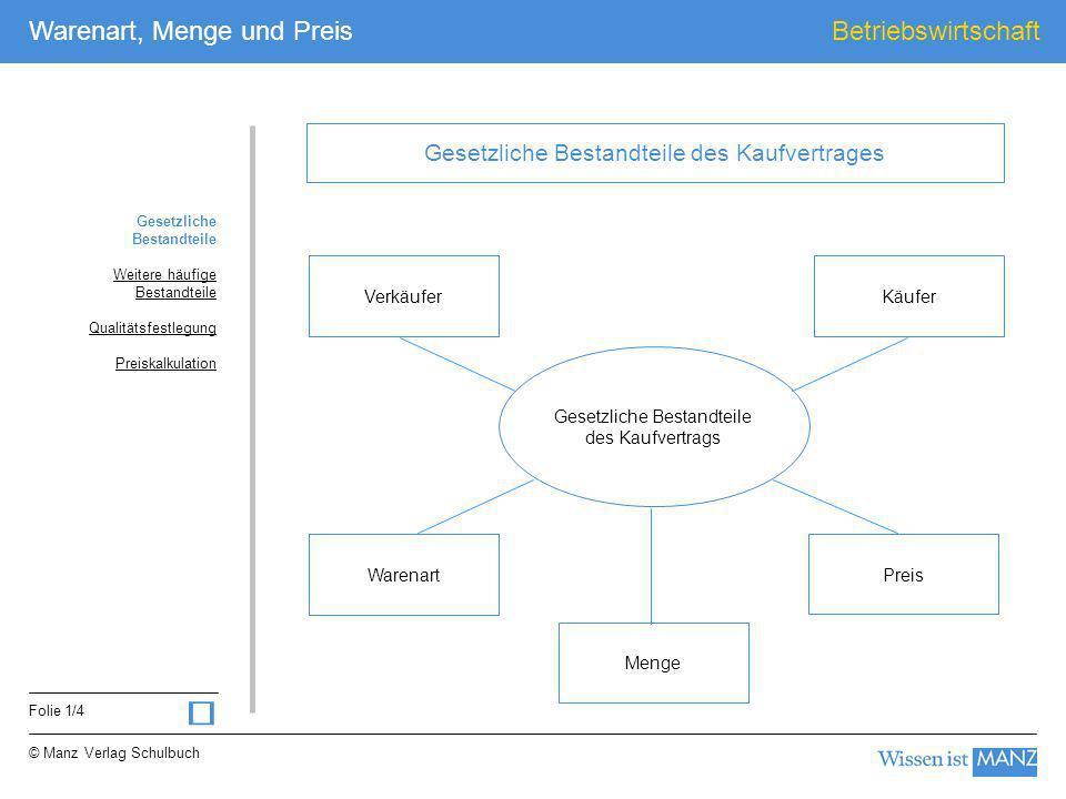 © Manz Verlag Schulbuch Betriebswirtschaft Folie 1/4 Warenart, Menge und Preis Gesetzliche Bestandteile des Kaufvertrages Gesetzliche Bestandteile des