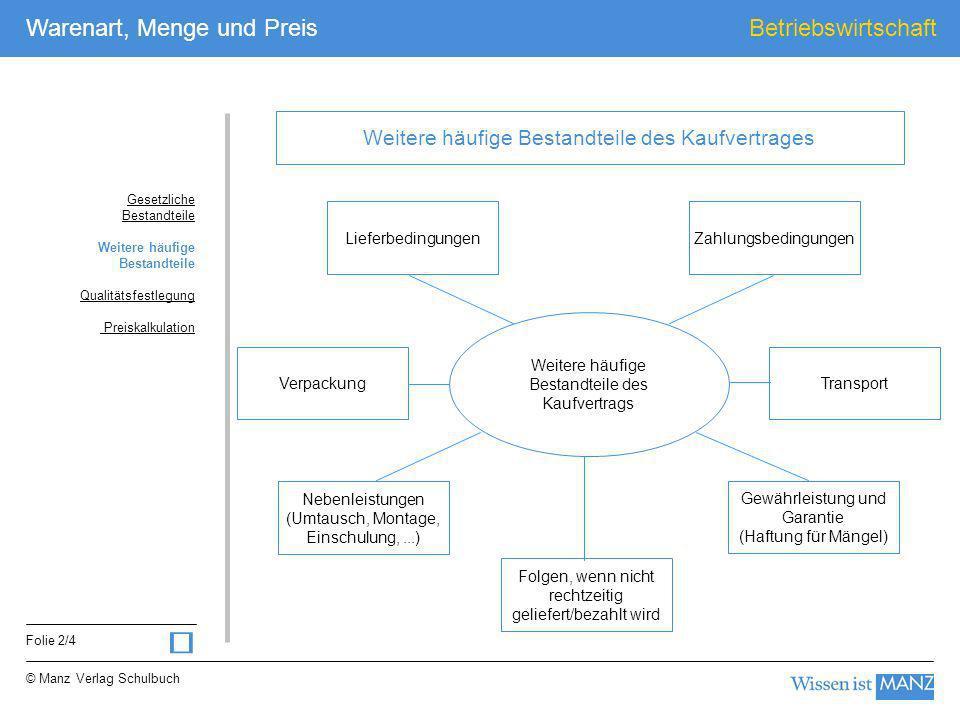 © Manz Verlag Schulbuch Betriebswirtschaft Folie 2/4 Warenart, Menge und Preis Weitere häufige Bestandteile des Kaufvertrages Weitere häufige Bestandt