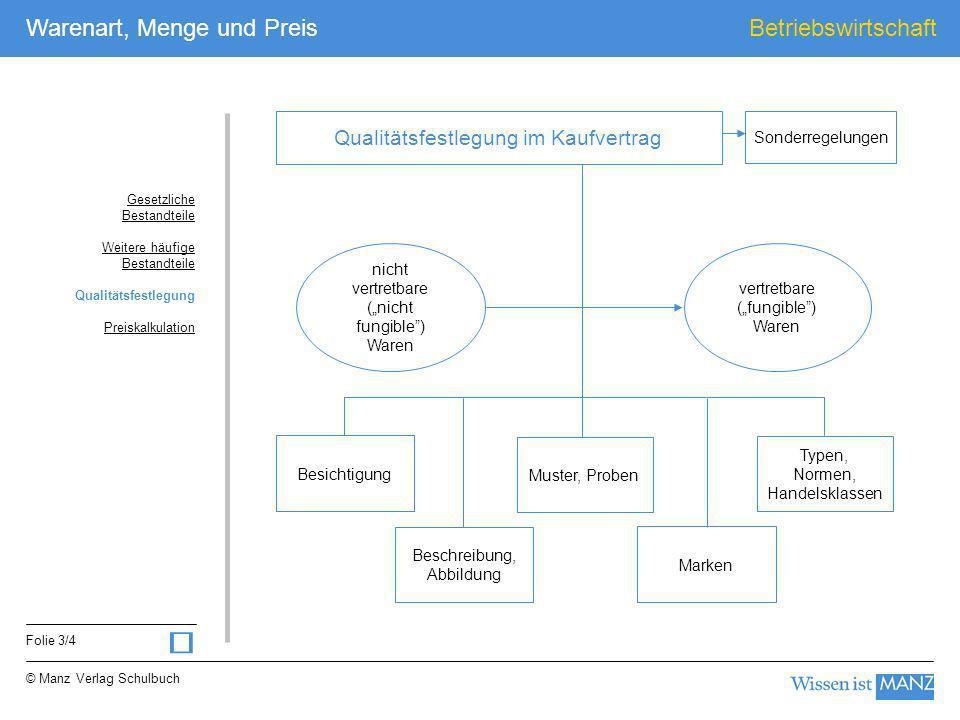 © Manz Verlag Schulbuch Betriebswirtschaft Folie 3/4 Warenart, Menge und Preis Qualitätsfestlegung im Kaufvertrag nicht vertretbare (nicht fungible) W