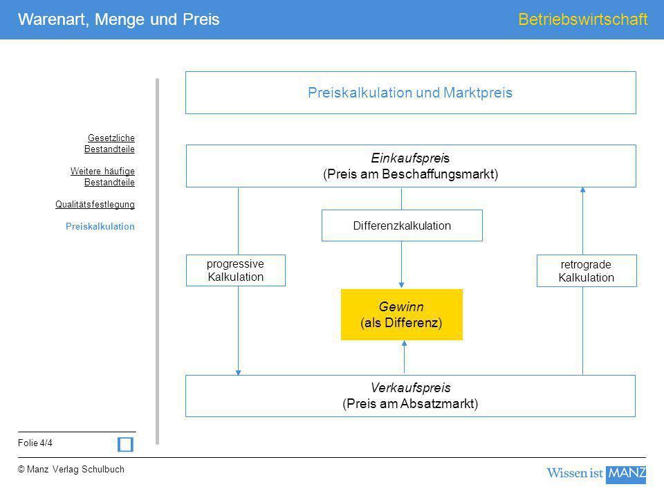 © Manz Verlag Schulbuch Betriebswirtschaft Folie 4/4 Warenart, Menge und Preis Preiskalkulation und Marktpreis Einkaufspreis (Preis am Beschaffungsmar