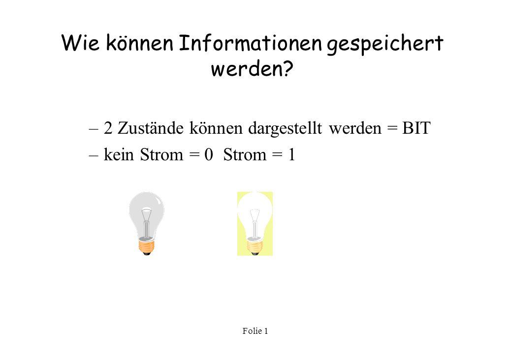 Folie 1 Bits - Byte 8 Bits = 1 Byte = 256 Zeichen 1024 Byte = 1 Kilobyte (KB) 1024 KB = 1 Megabyte (MB) 1024 MB = 1 Gigabyte (GB) 1 Buchseite = 2 KB 1 Buch (ca.