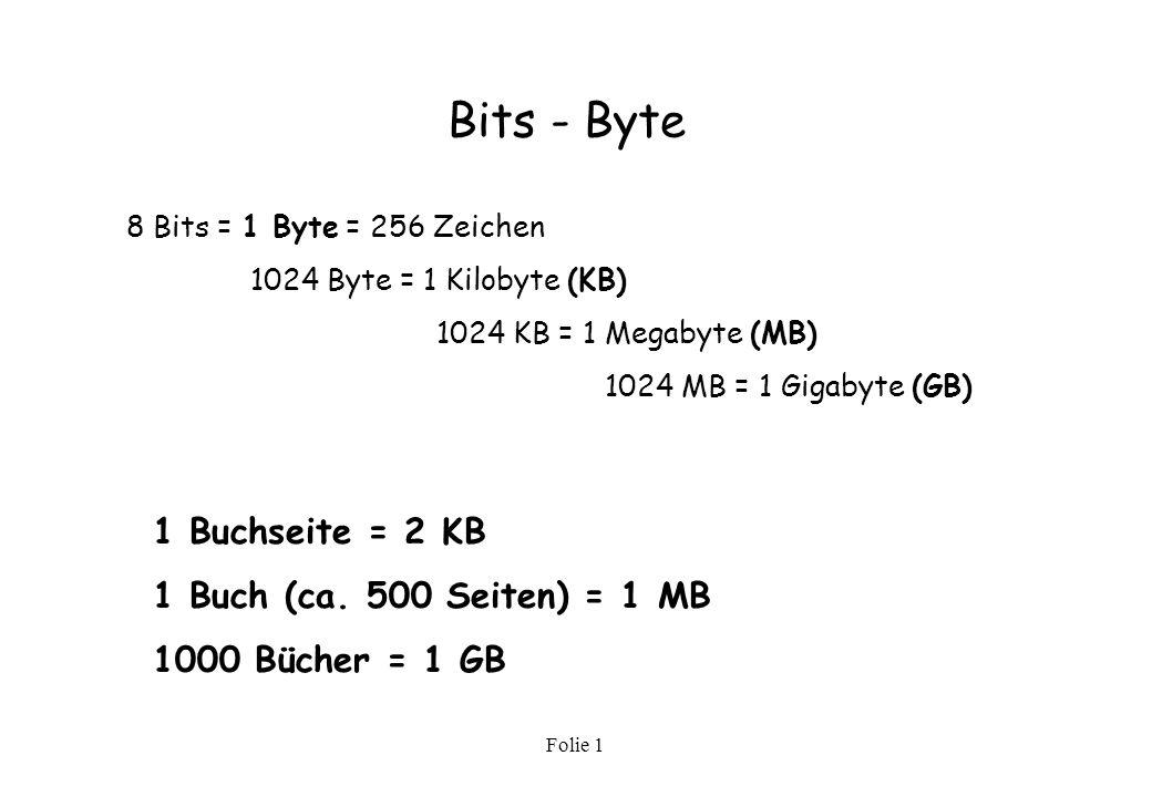 Folie 1 Arbeitsspeicher Enthält alle Programme und Daten, welche momentan ausgeführt werden RAM ROM