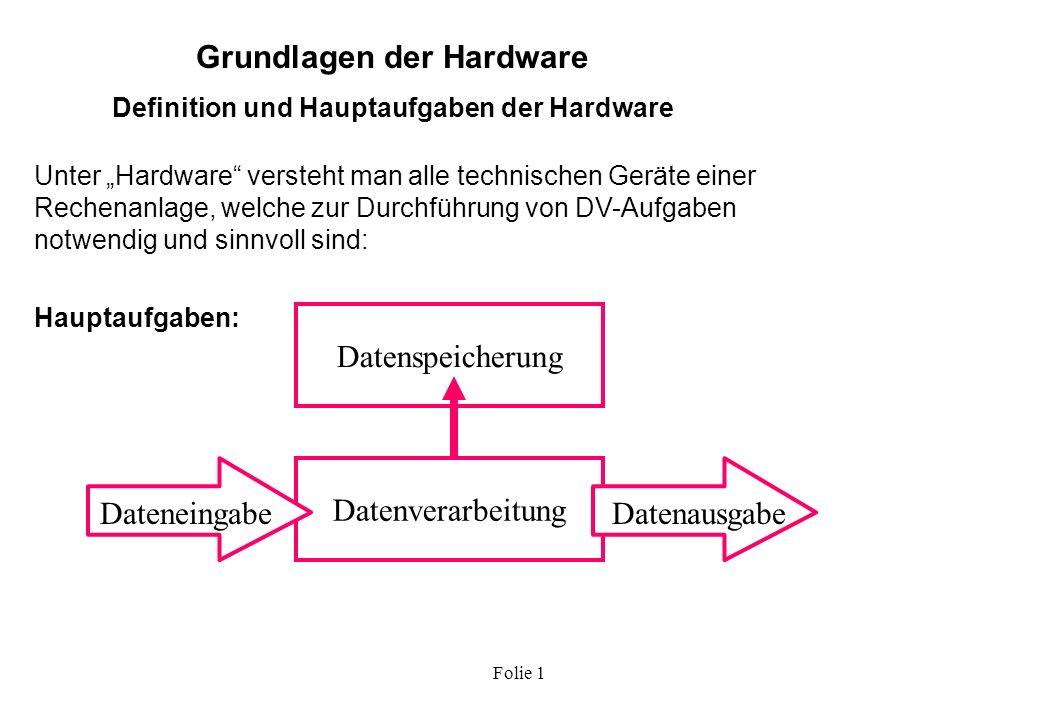 Folie 1 Grundlagen der Hardware Das E-V-A-Prinzip und der von-Neumann-Rechner