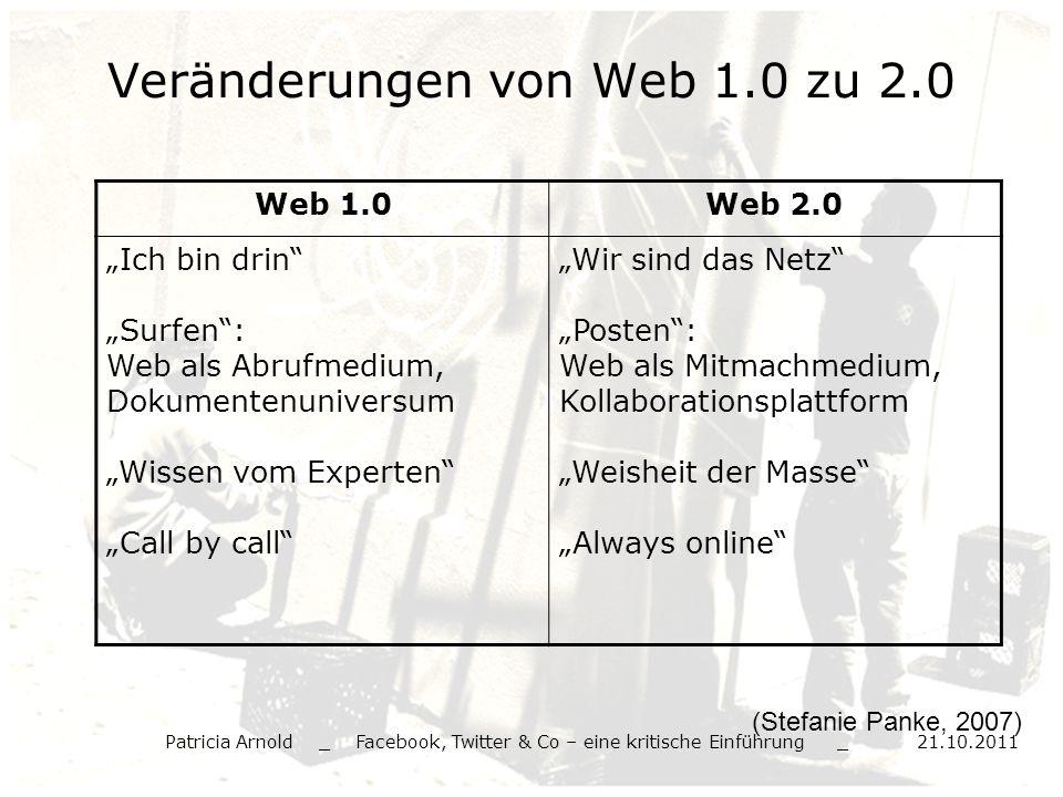 Veränderungen von Web 1.0 zu 2.0 (Stefanie Panke, 2007) Web 1.0Web 2.0 Ich bin drin Surfen: Web als Abrufmedium, Dokumentenuniversum Wissen vom Expert