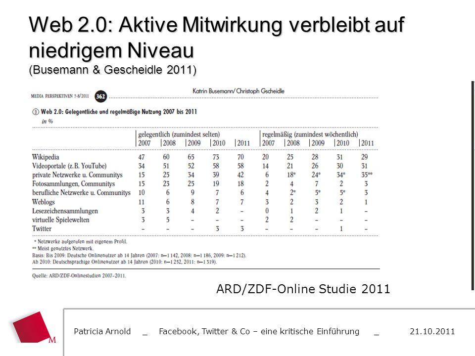 Web 2.0: Aktive Mitwirkung verbleibt auf niedrigem Niveau (Busemann & Gescheidle 2011) ARD/ZDF-Online Studie 2011 Patricia Arnold _ Facebook, Twitter