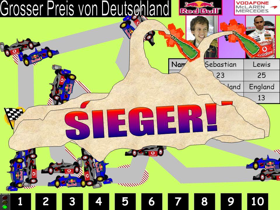 Renndatum:25. Juli 2010 Name:Hockenheimring Runden:67 Länge:4,574 km Strecke:306,458 km Schnellste Runde: 1:13.780 - Kimi Raikkonen (2004) Eine Runde