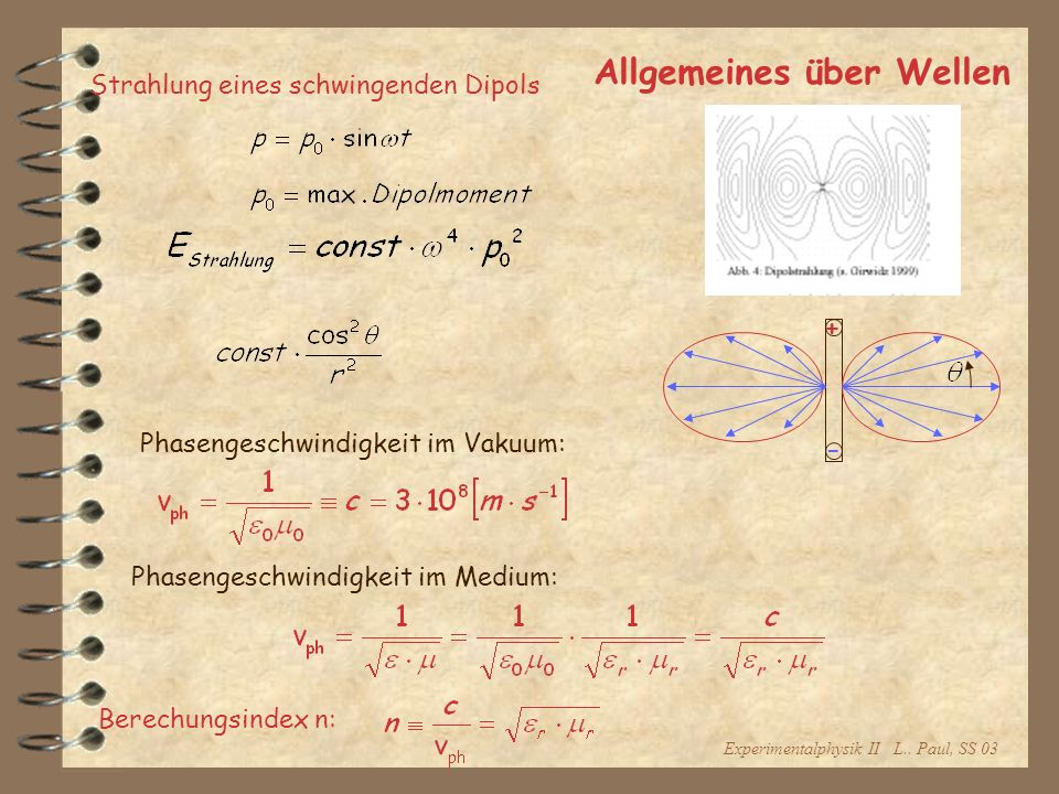 Experimentalphysik II L.. Paul, SS 03 Allgemeines über Wellen Strahlung eines schwingenden Dipols + - Phasengeschwindigkeit im Vakuum: Phasengeschwind