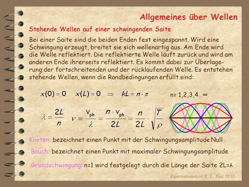Experimentalphysik II L.. Paul, SS 03 Allgemeines über Wellen Stehende Wellen auf einer schwingenden Saite Bei einer Saite sind die beiden Enden fest