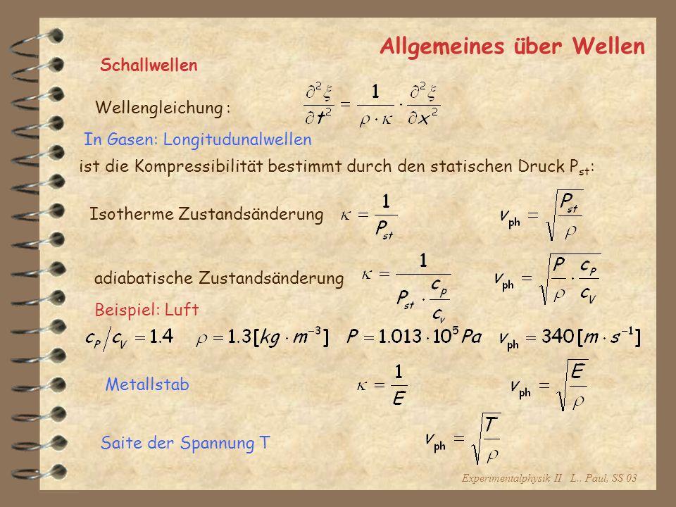 Experimentalphysik II L.. Paul, SS 03 Allgemeines über Wellen Schallwellen Wellengleichung : adiabatische Zustandsänderung ist die Kompressibilität be