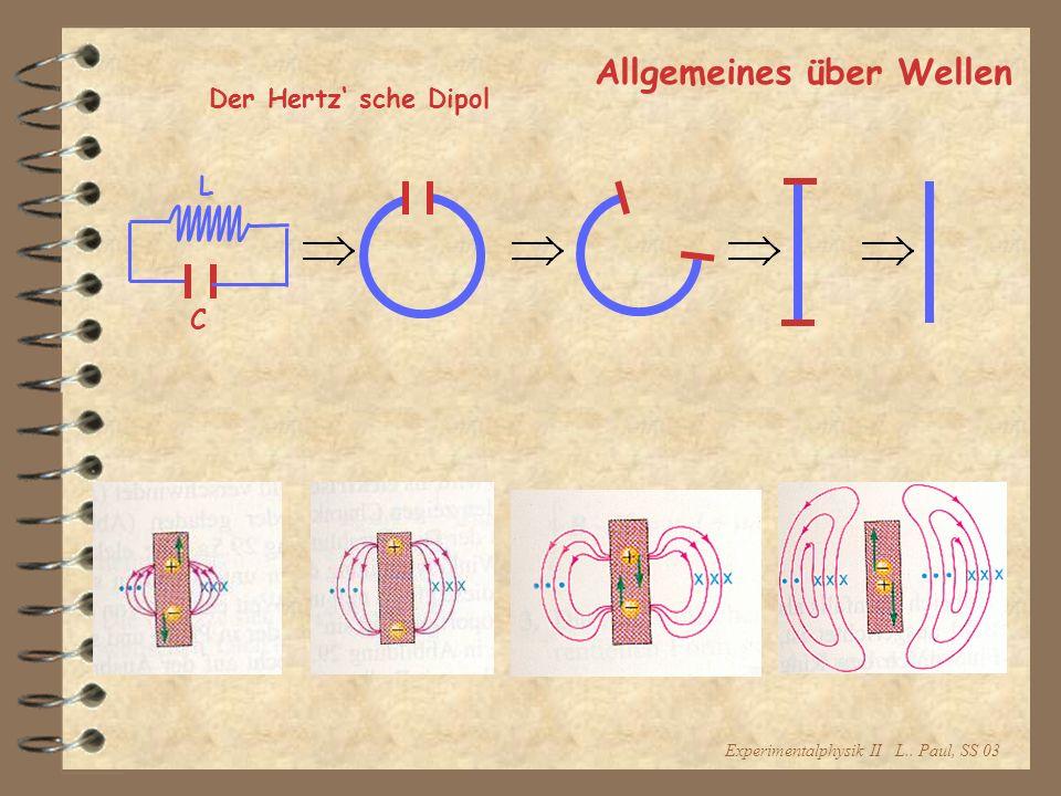 Experimentalphysik II L.. Paul, SS 03 Allgemeines über Wellen Der Hertz sche Dipol L C