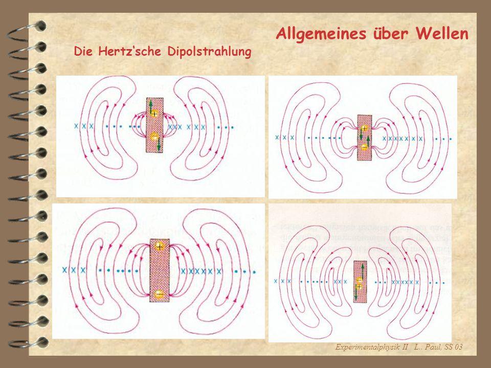Experimentalphysik II L.. Paul, SS 03 Allgemeines über Wellen Die Hertzsche Dipolstrahlung