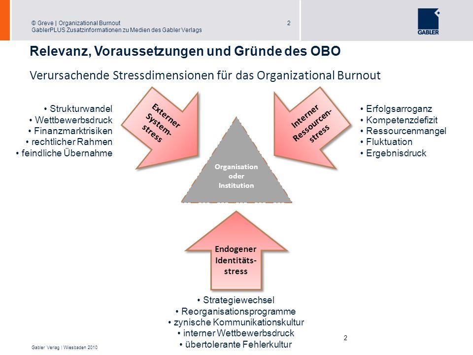 © Greve | Organizational Burnout GablerPLUS Zusatzinformationen zu Medien des Gabler Verlags 2 Gabler Verlag | Wiesbaden 2010 2 Relevanz, Voraussetzun