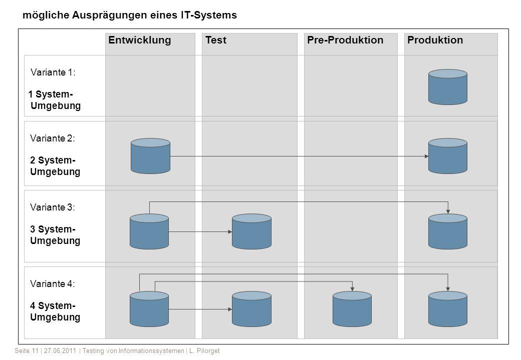 Seite 11 | 27.06.2011 | Testing von Informationssystemen | L. Pilorget Variante 1: 1 System- Umgebung Variante 2: 2 System- Umgebung Variante 3: 3 Sys
