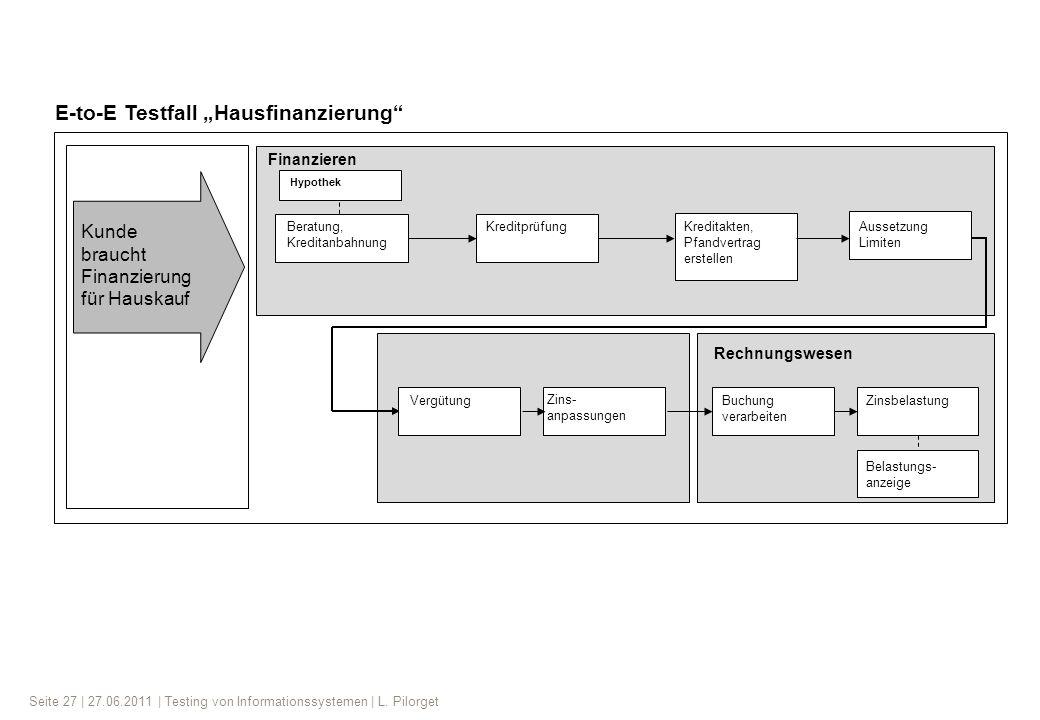Seite 27 | 27.06.2011 | Testing von Informationssystemen | L.