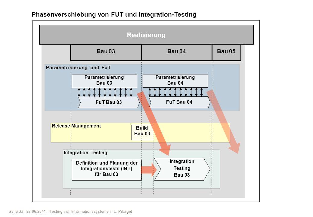 Seite 33 | 27.06.2011 | Testing von Informationssystemen | L. Pilorget Release Management Bau 03 Bau 04 Bau 05 Parametrisierung und FuT Parametrisieru