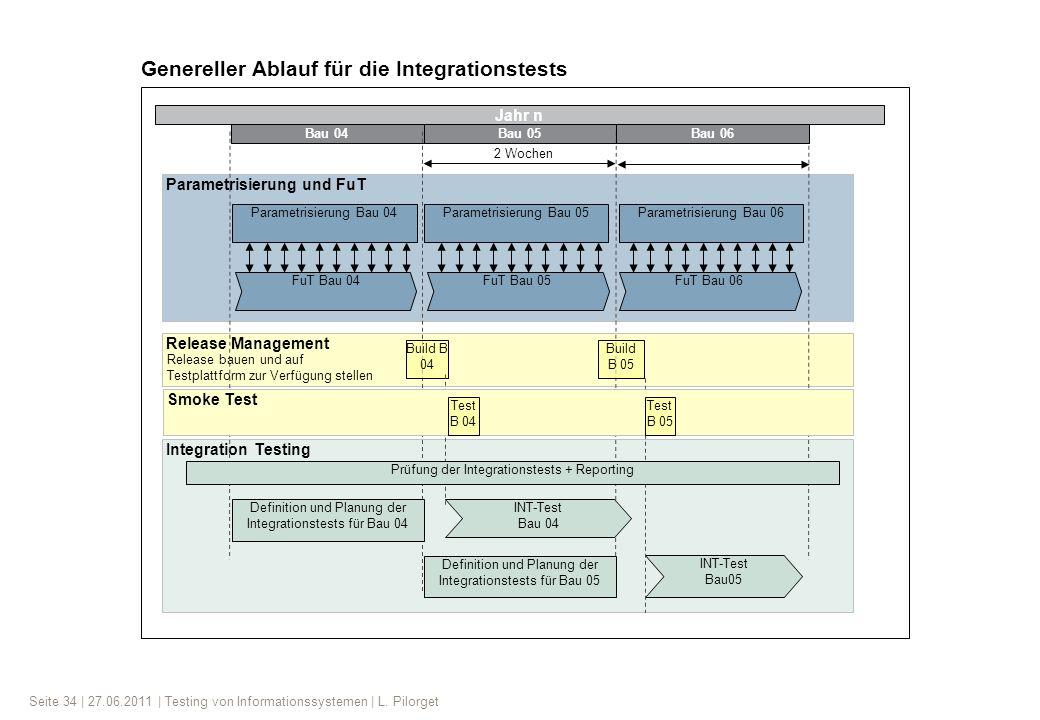Seite 34 | 27.06.2011 | Testing von Informationssystemen | L. Pilorget Release Management Parametrisierung und FuT Integration Testing Bau 04Bau 05Bau