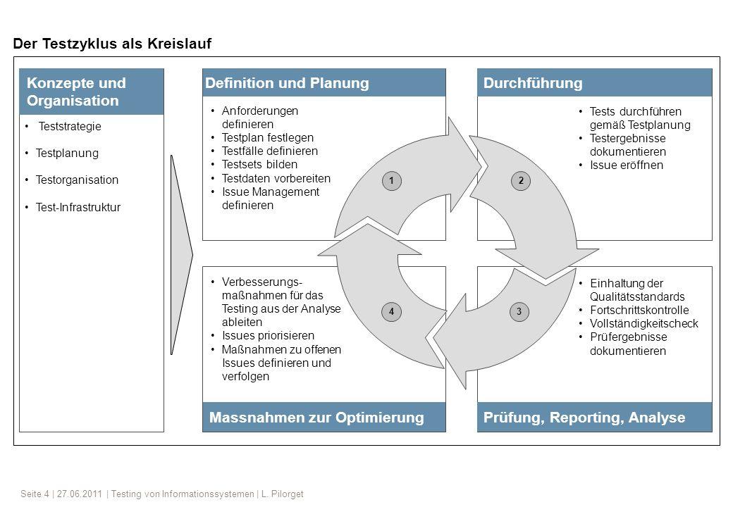 Seite 4 | 27.06.2011 | Testing von Informationssystemen | L. Pilorget Definition und PlanungDurchführung 12 43 Prüfung, Reporting, Analyse Konzepte un