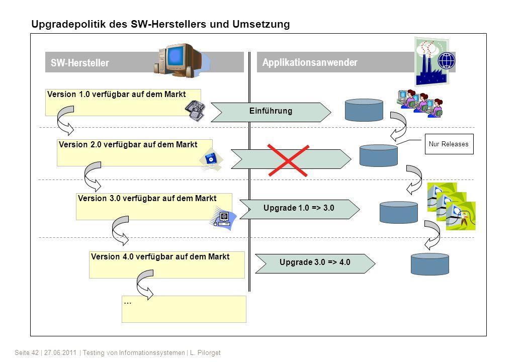 Seite 42 | 27.06.2011 | Testing von Informationssystemen | L. Pilorget SW-Hersteller Applikationsanwender Version 1.0 verfügbar auf dem Markt Version