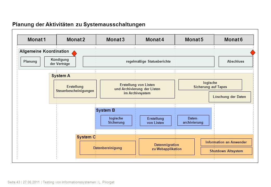 Seite 43 | 27.06.2011 | Testing von Informationssystemen | L. Pilorget Monat 1 Monat 2 Monat 3 Monat 4 Monat 5 Monat 6 Allgemeine Koordination System