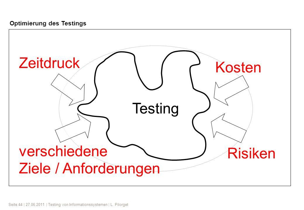 Seite 44 | 27.06.2011 | Testing von Informationssystemen | L. Pilorget Testing Zeitdruck Kosten verschiedene Ziele / Anforderungen Risiken Optimierung