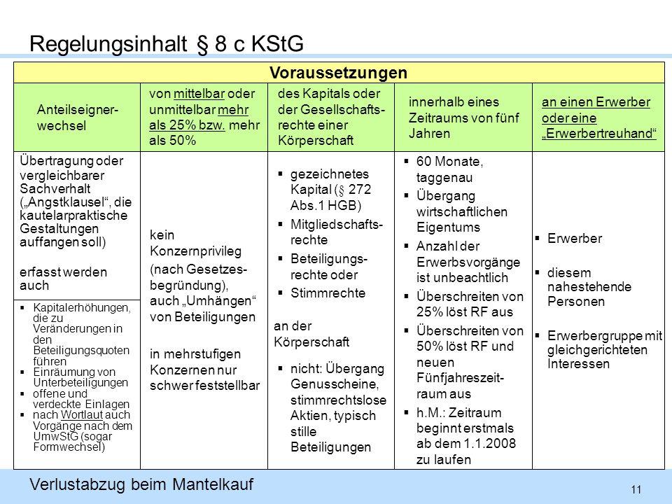 11 Verlustabzug beim Mantelkauf Regelungsinhalt § 8 c KStG Anteilseigner- wechsel Voraussetzungen von mittelbar oder unmittelbar mehr als 25% bzw.