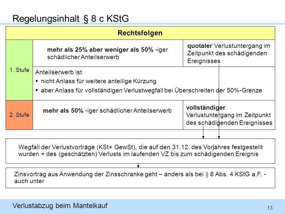 13 Verlustabzug beim Mantelkauf Regelungsinhalt § 8 c KStG Rechtsfolgen mehr als 25% aber weniger als 50% -iger schädlicher Anteilserwerb mehr als 50% -iger schädlicher Anteilserwerb 1.