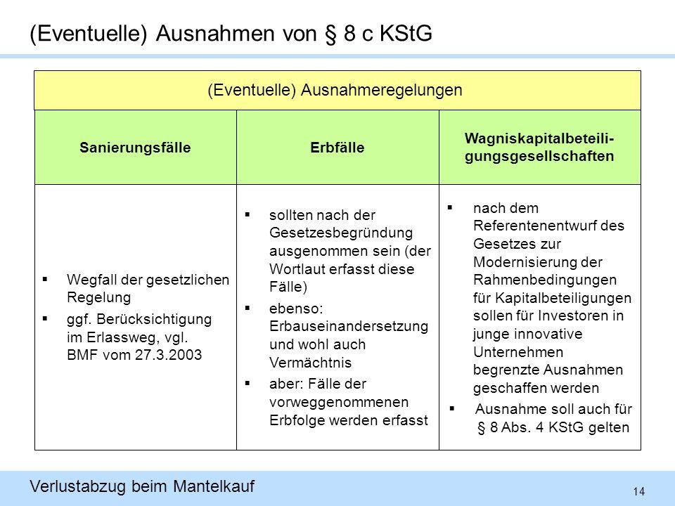 14 Verlustabzug beim Mantelkauf (Eventuelle) Ausnahmen von § 8 c KStG Sanierungsfälle (Eventuelle) Ausnahmeregelungen Wagniskapitalbeteili- gungsgesellschaften Erbfälle Wegfall der gesetzlichen Regelung ggf.