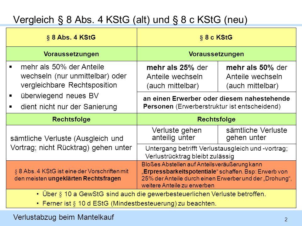 3 Verlustabzug beim Mantelkauf § 8 Abs. 4 KStG (bisherige Rechtslage)