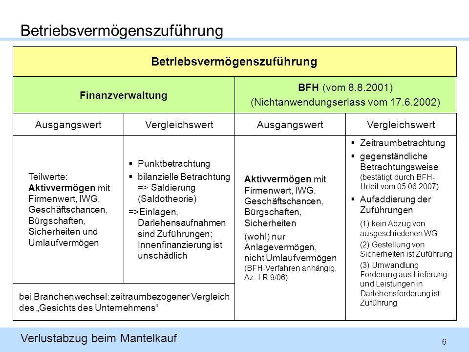 17 Verlustabzug beim Mantelkauf Beispiele Übergangszeitraum (Übertragung auf einen Erwerber und anschließend Zuführung überwiegend neues BV ohne Sanierung) § 8 c KStG§ 8 Abs.