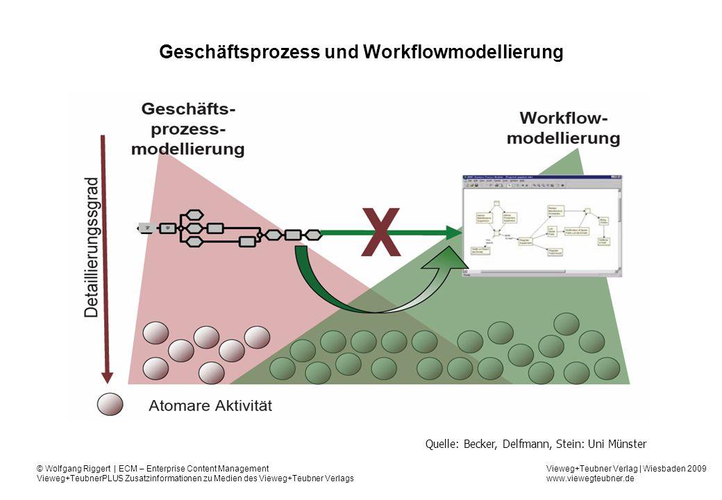 Vieweg+Teubner Verlag   Wiesbaden 2009 www.viewegteubner.de © Wolfgang Riggert   ECM – Enterprise Content Management Vieweg+TeubnerPLUS Zusatzinformationen zu Medien des Vieweg+Teubner Verlags Workflow - Modellierung cont.