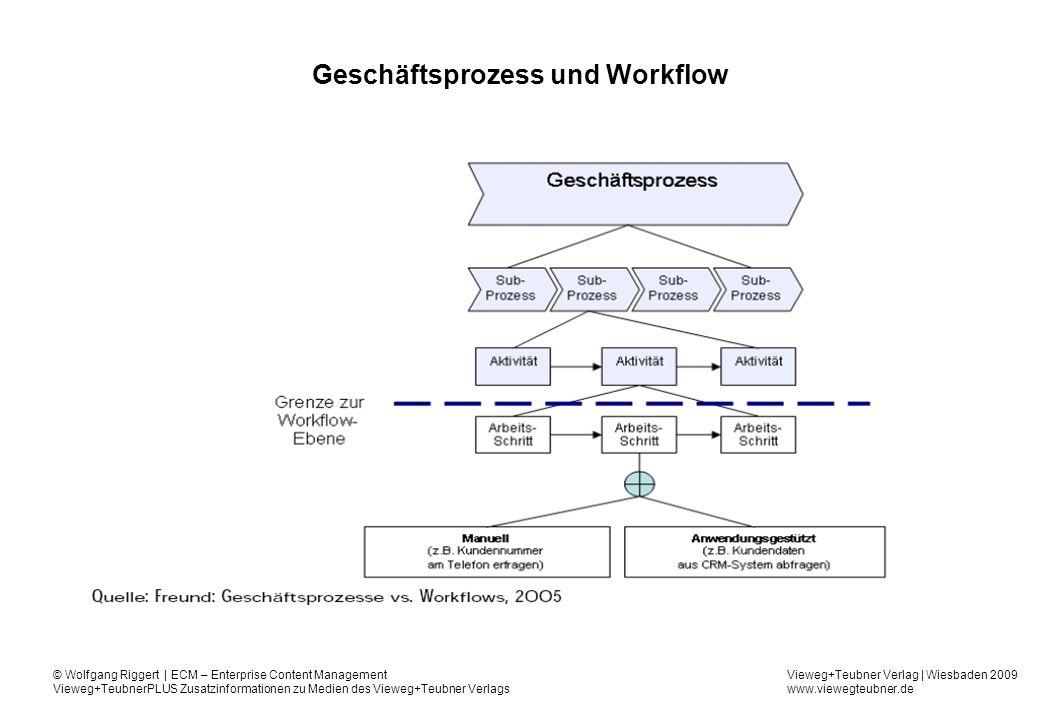 Vieweg+Teubner Verlag   Wiesbaden 2009 www.viewegteubner.de © Wolfgang Riggert   ECM – Enterprise Content Management Vieweg+TeubnerPLUS Zusatzinformationen zu Medien des Vieweg+Teubner Verlags Workflow-Management - Definition Workflow-Management ist die IT-basierte Unterstützung von Geschäftsprozessen.
