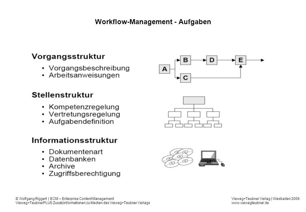 Vieweg+Teubner Verlag   Wiesbaden 2009 www.viewegteubner.de © Wolfgang Riggert   ECM – Enterprise Content Management Vieweg+TeubnerPLUS Zusatzinformationen zu Medien des Vieweg+Teubner Verlags die einzelnen Vorgangsschritte sind klar gegeneinander abgegrenzt, der Ablauf eines Vorgangs ist eindeutig, nach klaren Regeln definiert, den an der Vorgangsbearbeitung beteiligten Mitarbeitern lassen sich Funktionen, Rollen und Kompetenzen zuweisen, die Informationsbearbeitung- und –bereitstellung ist automatisierbar, so dass der gesamte Arbeitsprozess vom Dokumentenzugriff bis zur Archivierung weitgehend planbar ist.