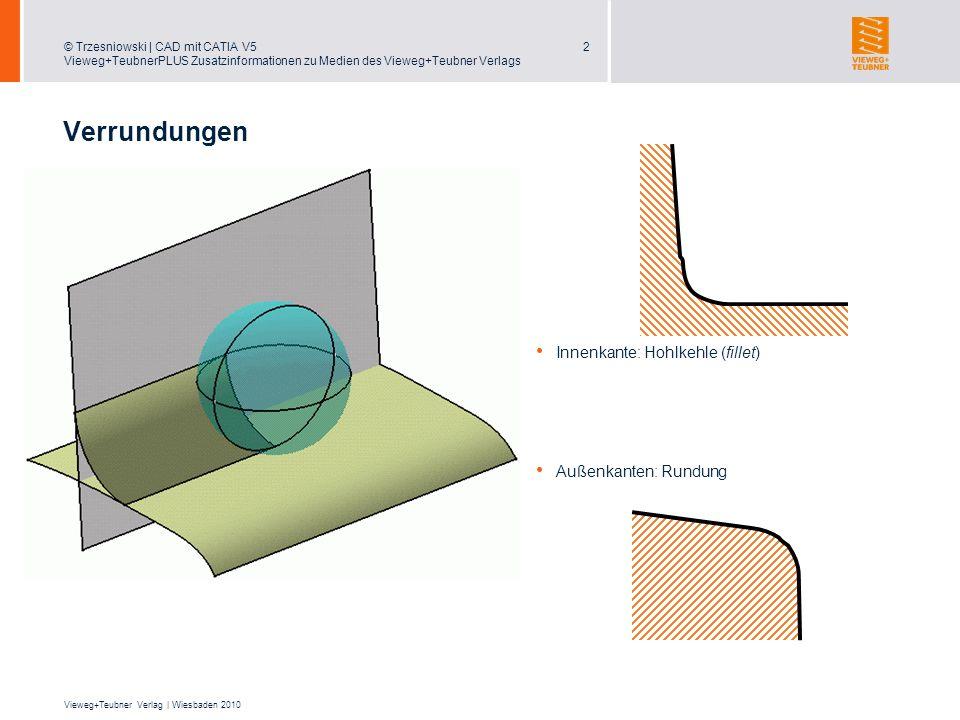 © Trzesniowski | CAD mit CATIA V5 Vieweg+TeubnerPLUS Zusatzinformationen zu Medien des Vieweg+Teubner Verlags 2 Vieweg+Teubner Verlag | Wiesbaden 2010 Verrundungen Innenkante: Hohlkehle (fillet) Außenkanten: Rundung