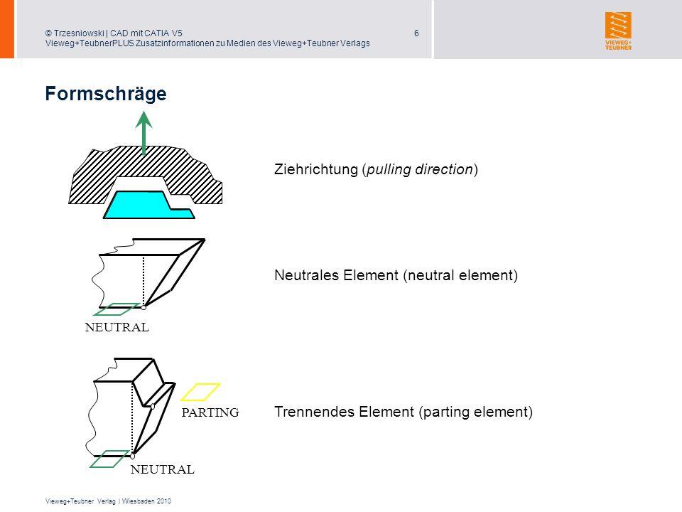 © Trzesniowski | CAD mit CATIA V5 Vieweg+TeubnerPLUS Zusatzinformationen zu Medien des Vieweg+Teubner Verlags 7 Vieweg+Teubner Verlag | Wiesbaden 2010 Modellierungsstrategien Skelett-Teil (Bin-Part,...): Bezüge, Achsen,...