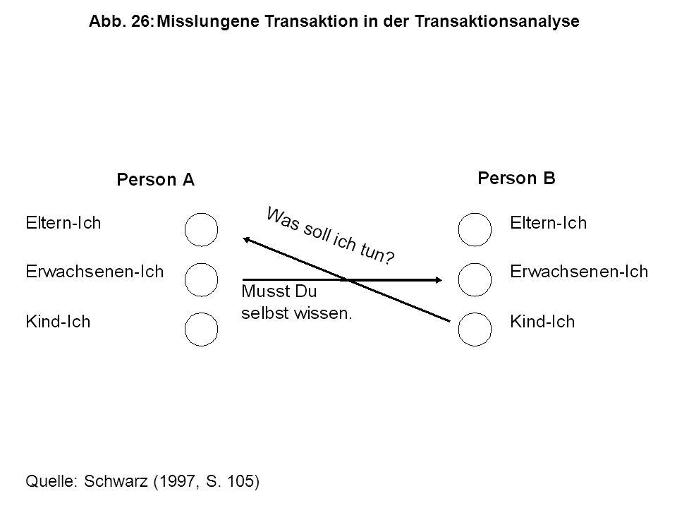 Abb. 26:Misslungene Transaktion in der Transaktionsanalyse Quelle: Schwarz (1997, S. 105)